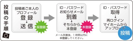 福井 大学 メール